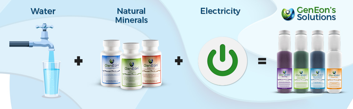 GenEon's Non-Toxic Cleaners Use Water, Natural Minerals and Electricity