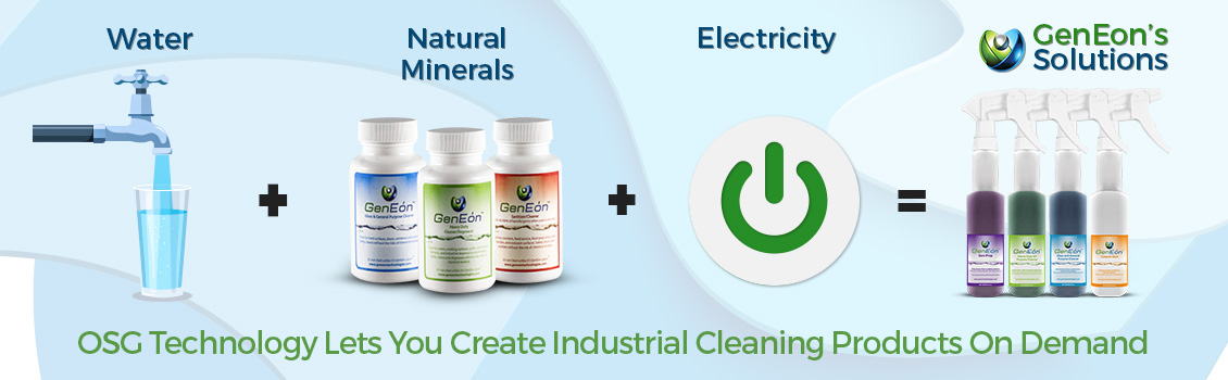 OSG Technology Lets You Create Industrial Cleaning Products on Demand